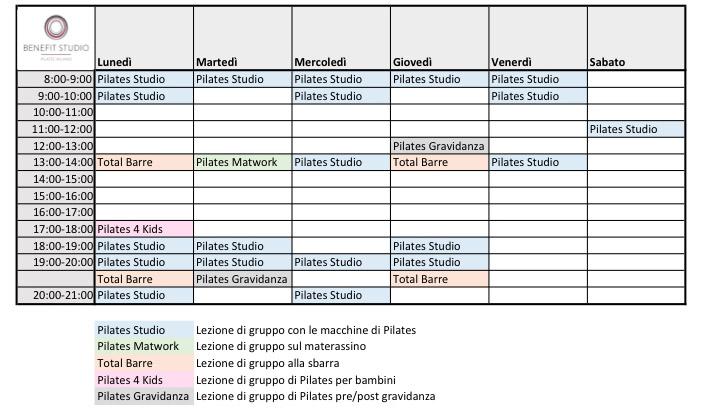 Benefit Studio Pilates Milano Corsi di gruppo